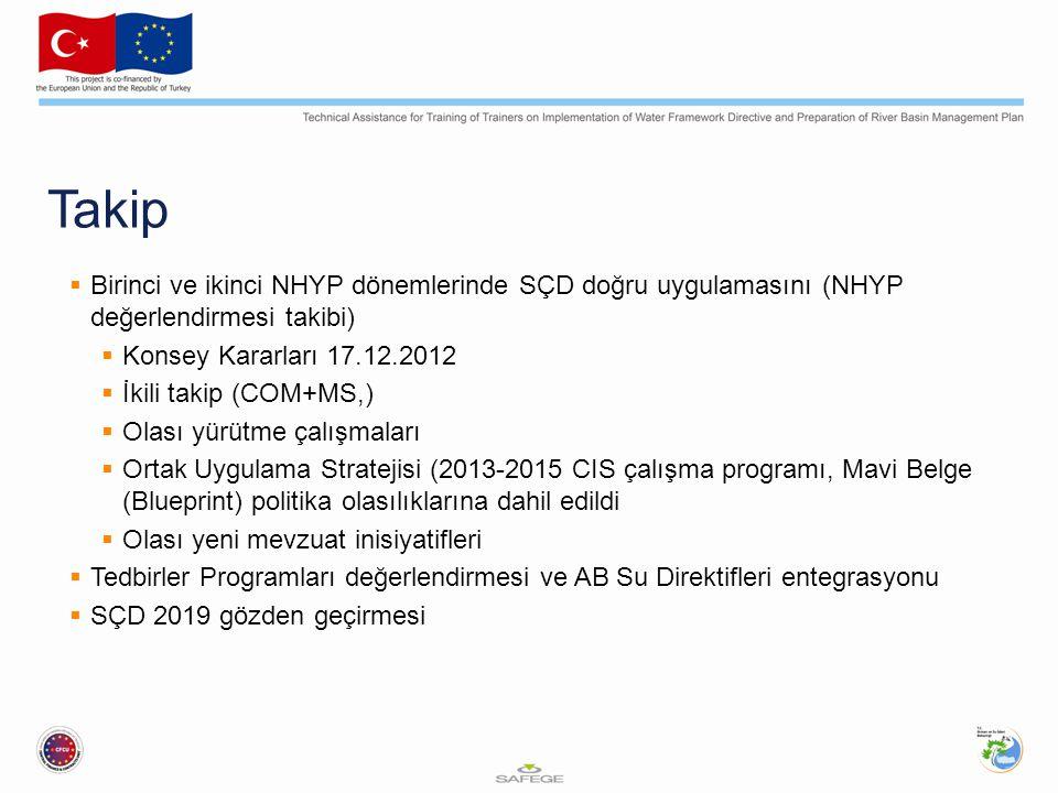 Takip Birinci ve ikinci NHYP dönemlerinde SÇD doğru uygulamasını (NHYP değerlendirmesi takibi) Konsey Kararları 17.12.2012.