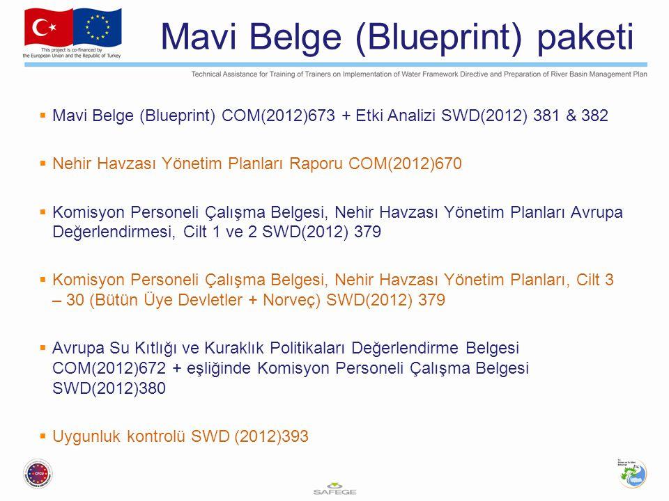 Mavi Belge (Blueprint) paketi