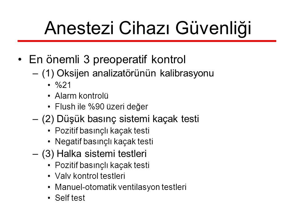 Anestezi Cihazı Güvenliği