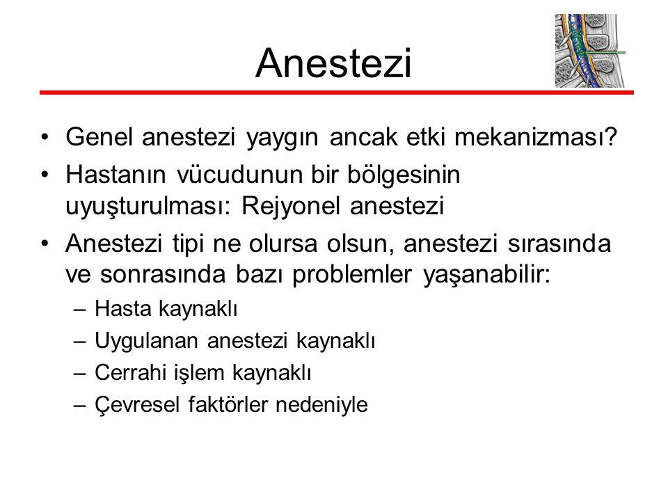 Anestezi Genel anestezi yaygın ancak etki mekanizması