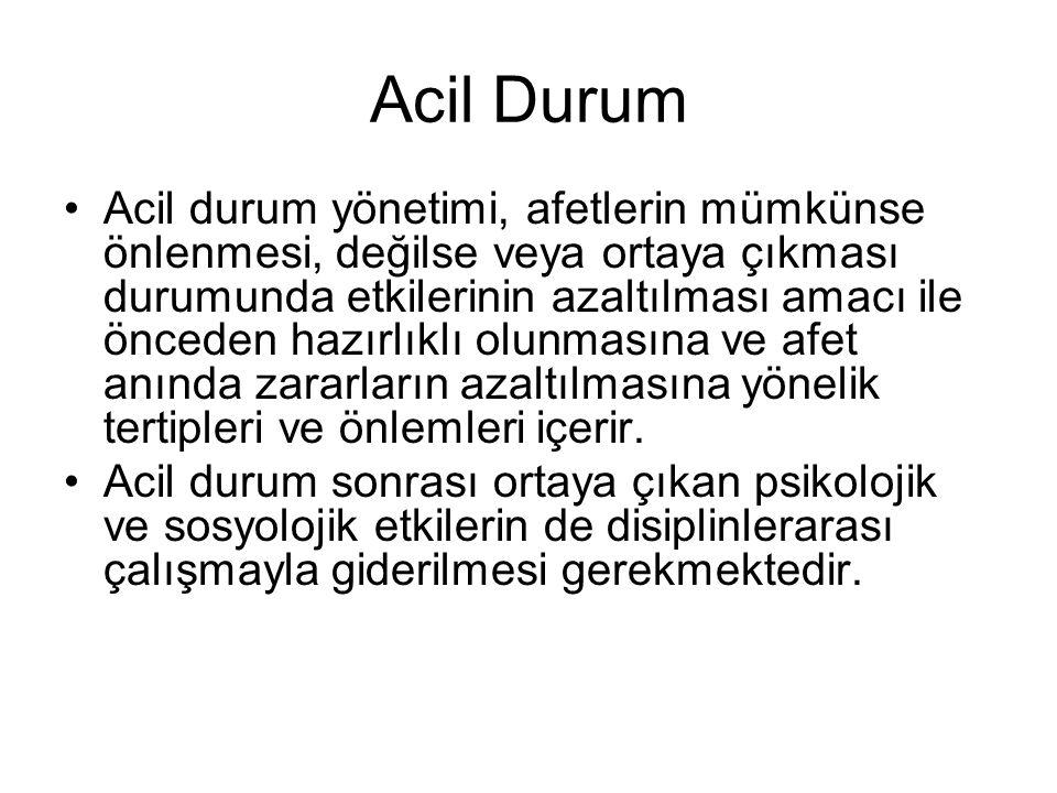 Acil Durum