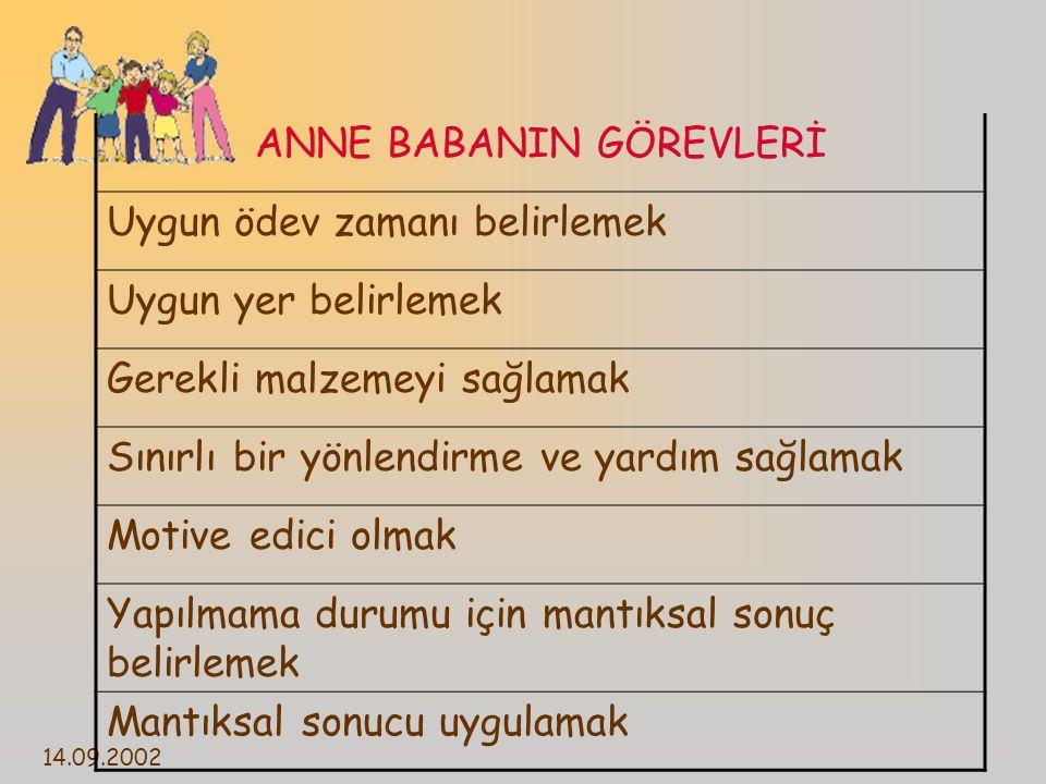 ANNE BABANIN GÖREVLERİ