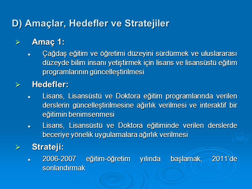 D) Amaçlar, Hedefler ve Stratejiler