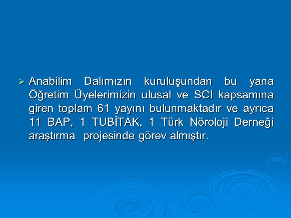 Anabilim Dalımızın kuruluşundan bu yana Öğretim Üyelerimizin ulusal ve SCI kapsamına giren toplam 61 yayını bulunmaktadır ve ayrıca 11 BAP, 1 TUBİTAK, 1 Türk Nöroloji Derneği araştırma projesinde görev almıştır.