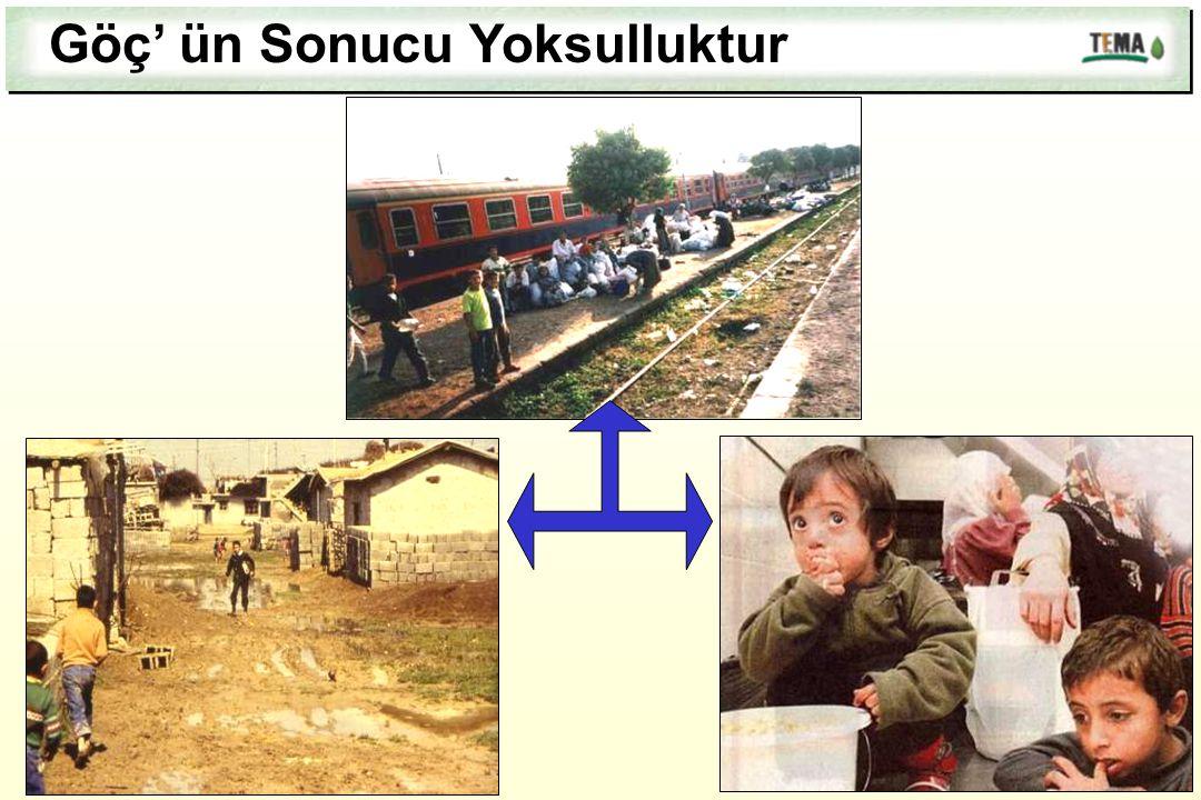 Göç' ün Sonucu Yoksulluktur