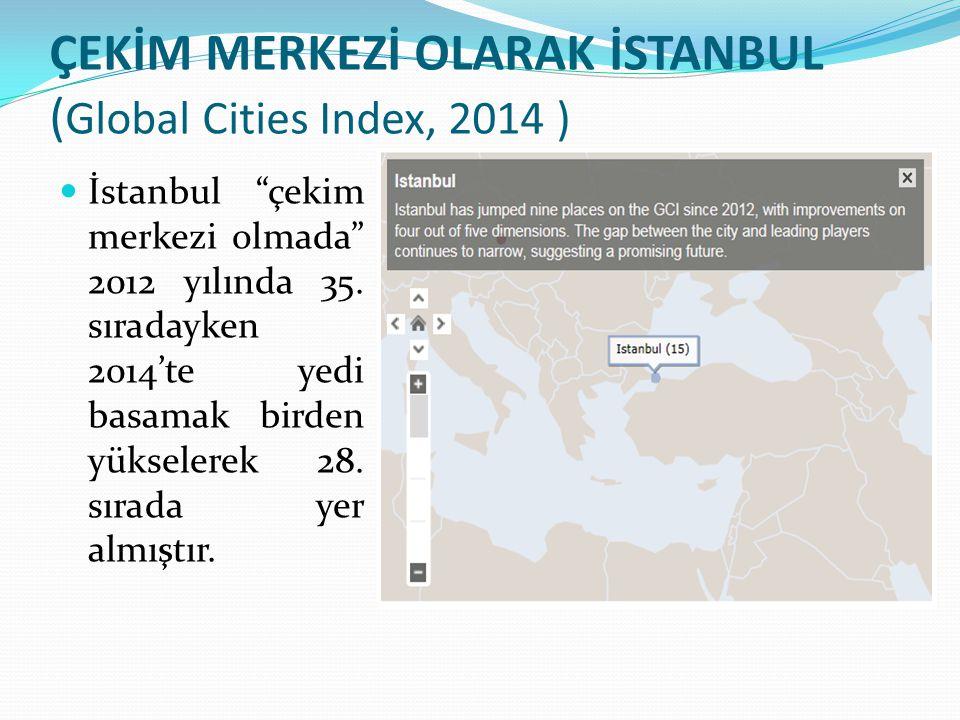 ÇEKİM MERKEZİ OLARAK İSTANBUL (Global Cities Index, 2014 )