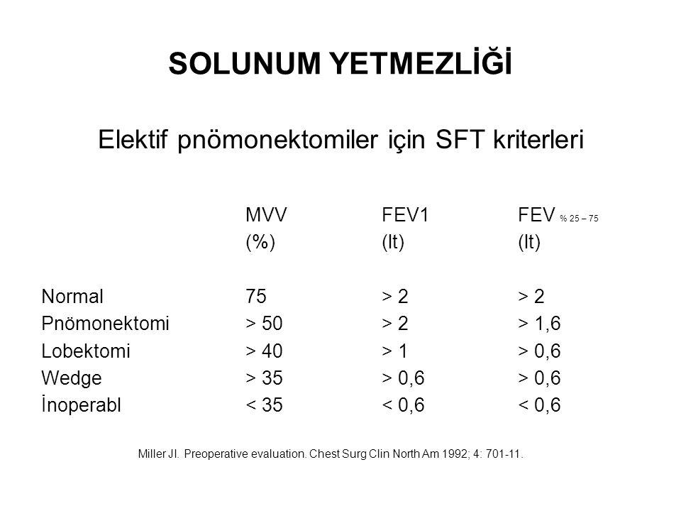 Elektif pnömonektomiler için SFT kriterleri