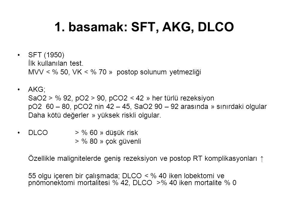 1. basamak: SFT, AKG, DLCO SFT (1950) İlk kullanılan test.