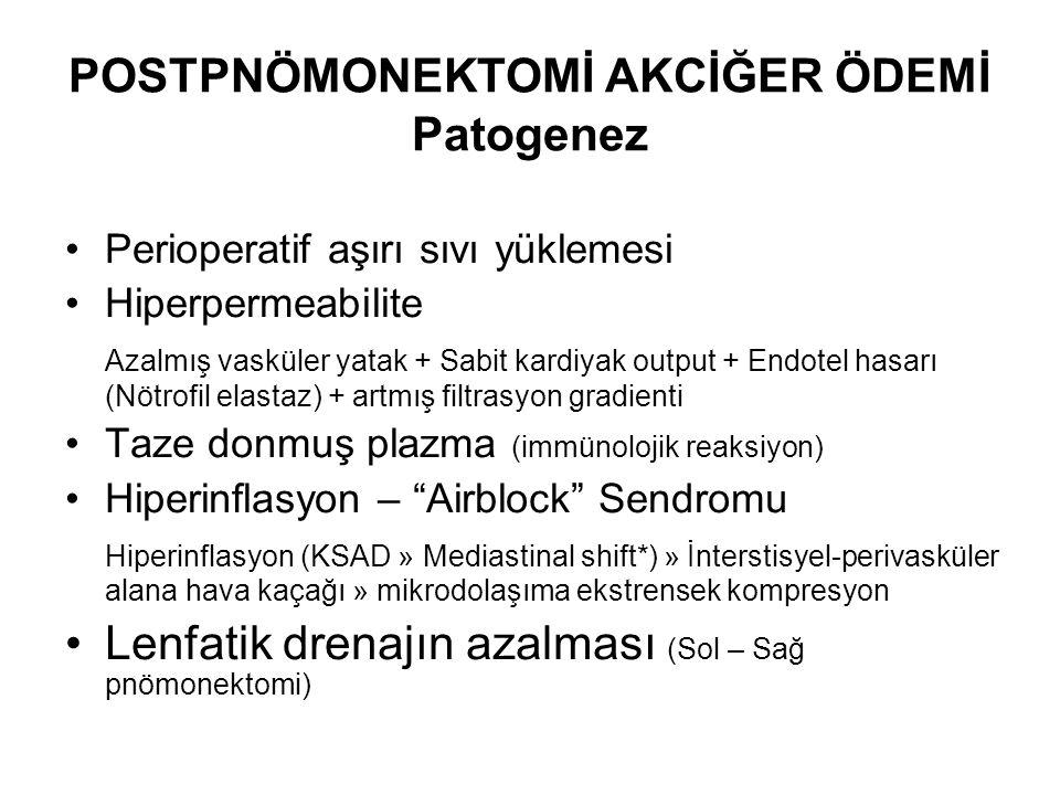 POSTPNÖMONEKTOMİ AKCİĞER ÖDEMİ Patogenez