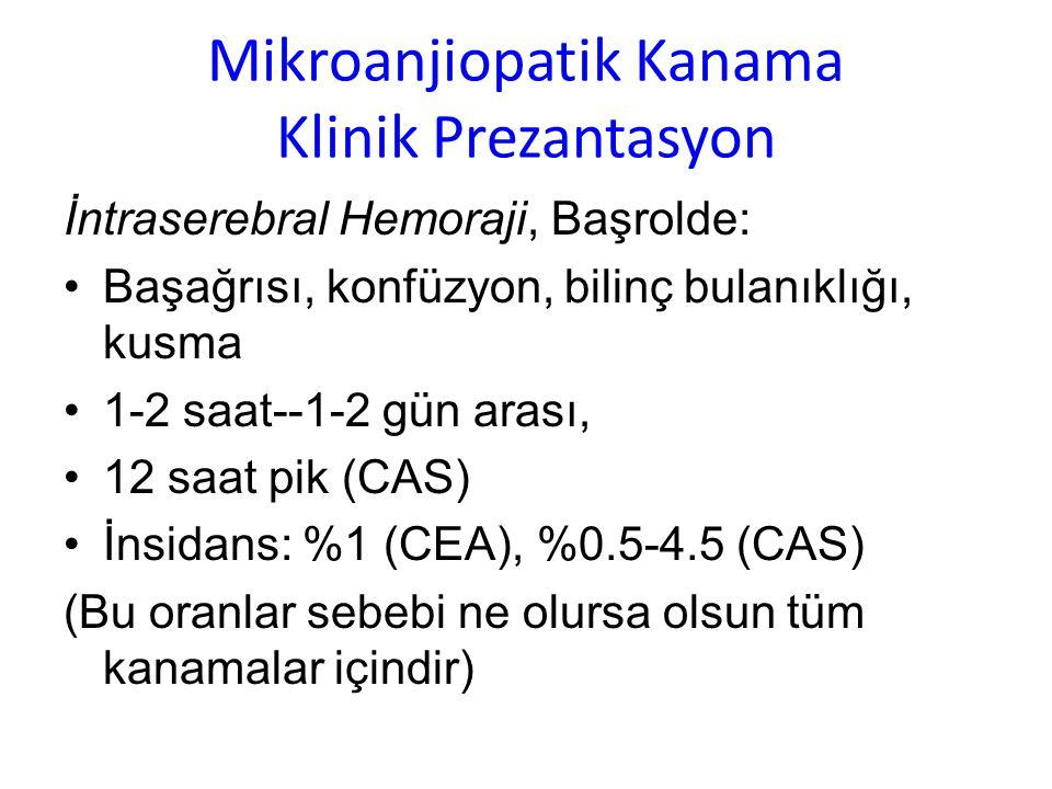 Mikroanjiopatik Kanama Klinik Prezantasyon