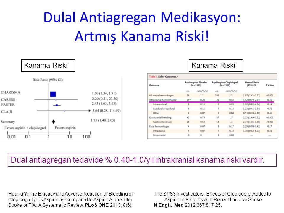 Dulal Antiagregan Medikasyon: Artmış Kanama Riski!