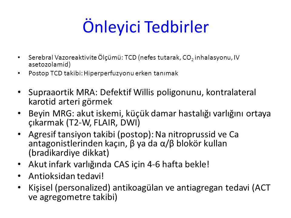 Önleyici Tedbirler Serebral Vazoreaktivite Ölçümü: TCD (nefes tutarak, CO2 inhalasyonu, IV asetozolamid)