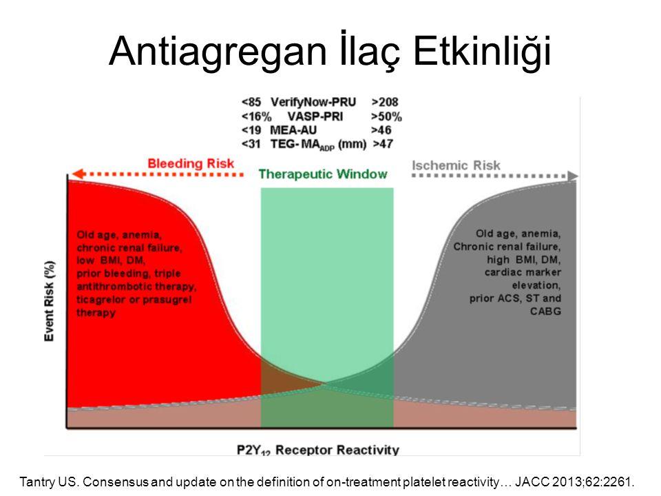 Antiagregan İlaç Etkinliği