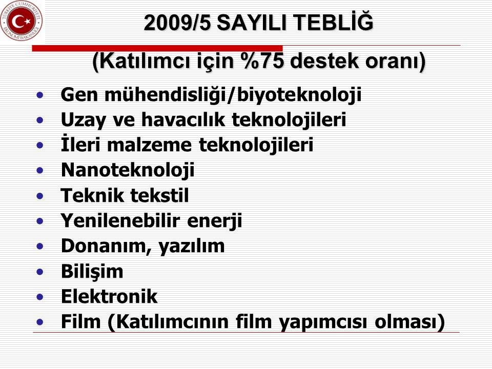2009/5 SAYILI TEBLİĞ (Katılımcı için %75 destek oranı)