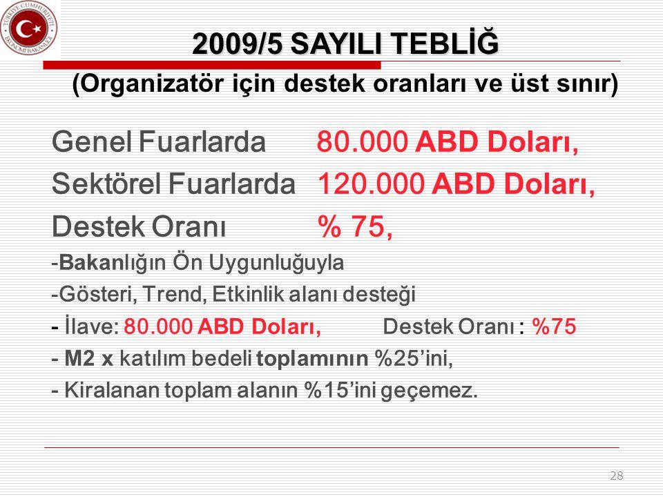 (Organizatör için destek oranları ve üst sınır)