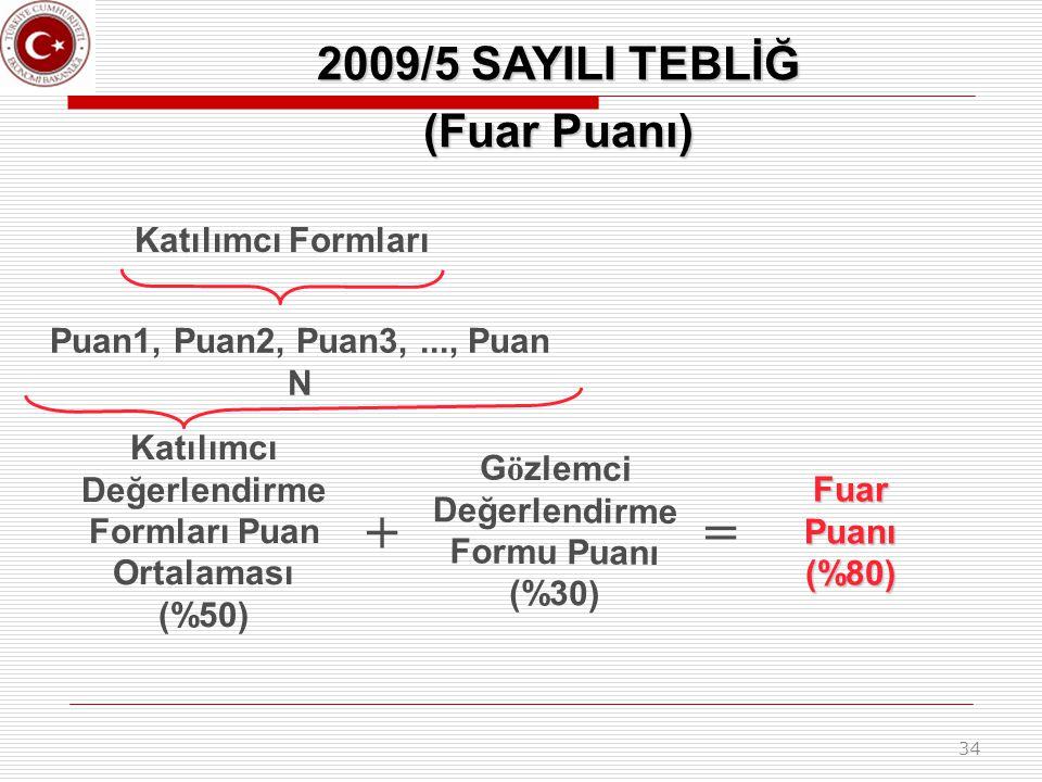 + = 2009/5 SAYILI TEBLİĞ (Fuar Puanı) Katılımcı Formları