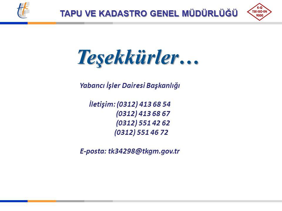 Yabancı İşler Dairesi Başkanlığı E-posta: tk34298@tkgm.gov.tr