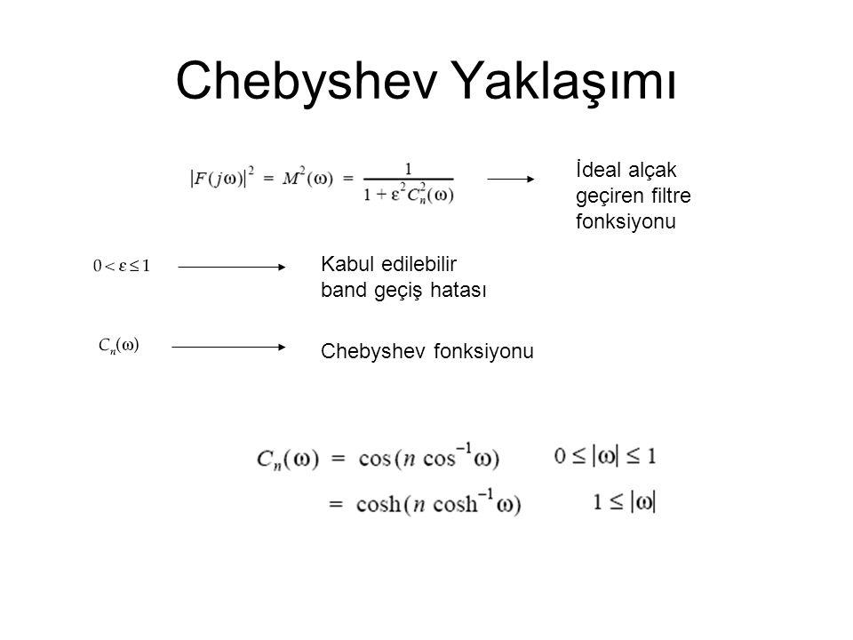 Chebyshev Yaklaşımı İdeal alçak geçiren filtre fonksiyonu