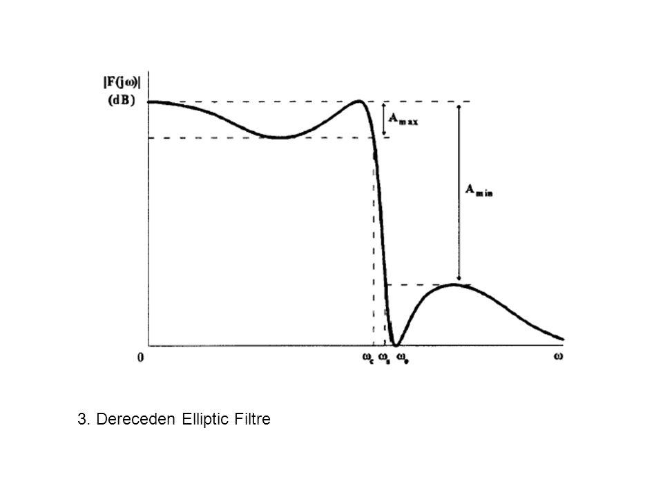 3. Dereceden Elliptic Filtre