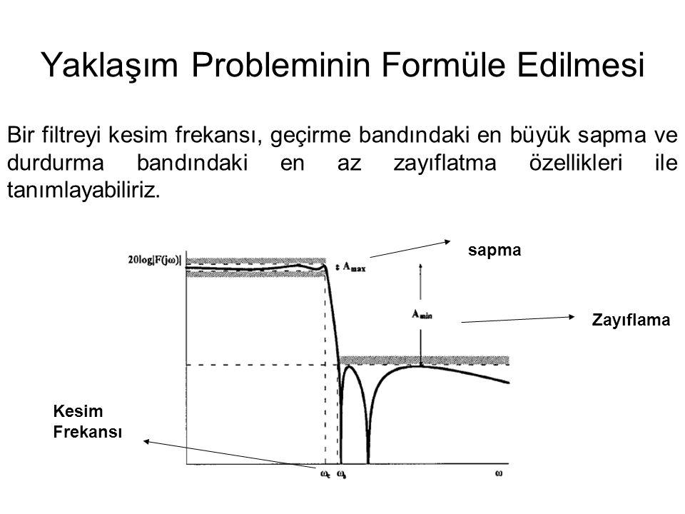 Yaklaşım Probleminin Formüle Edilmesi