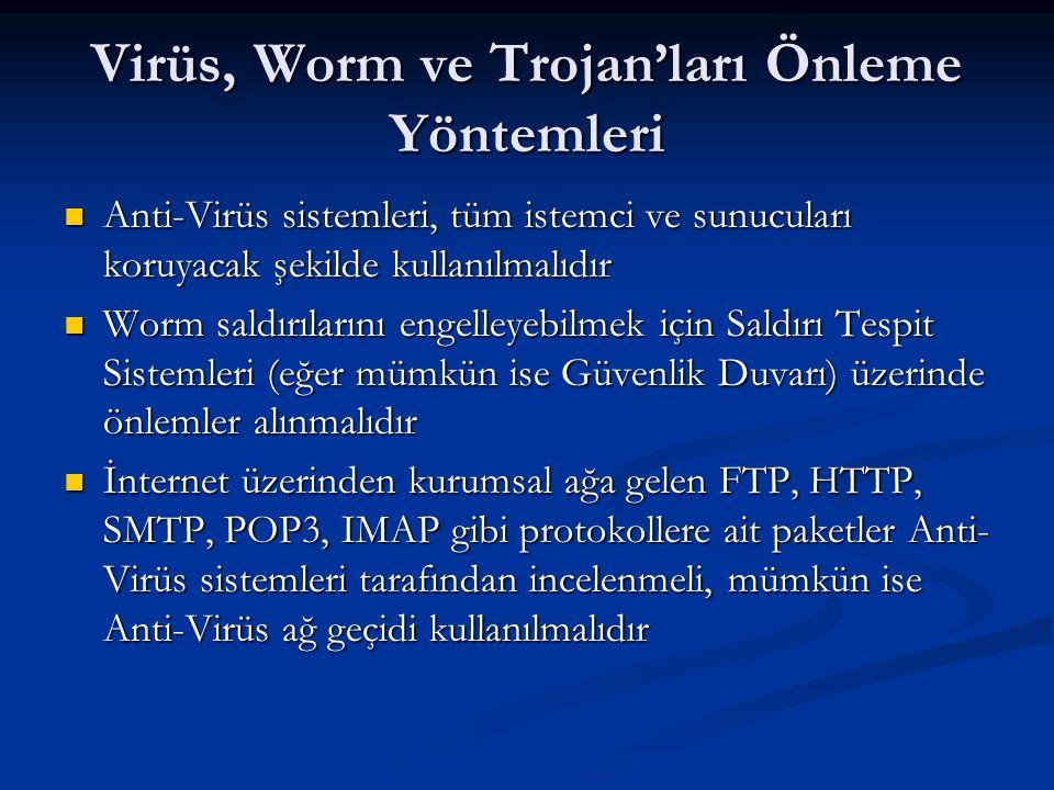 Virüs, Worm ve Trojan'ları Önleme Yöntemleri