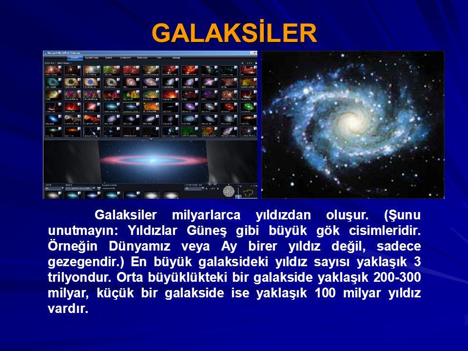 GALAKSİLER