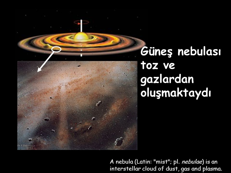 Güneş nebulası toz ve gazlardan oluşmaktaydı