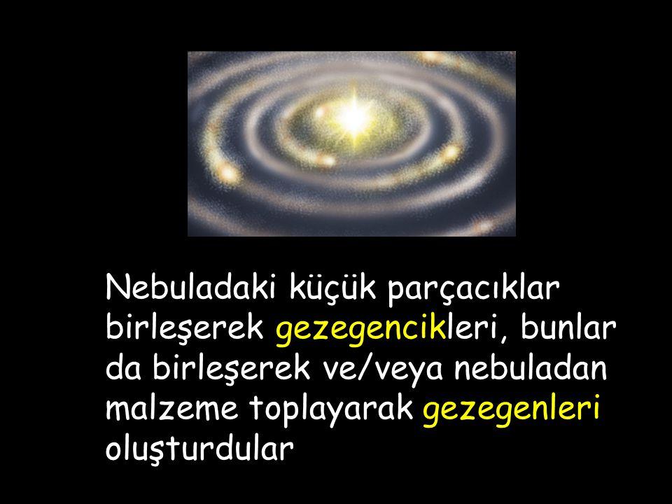 Nebuladaki küçük parçacıklar birleşerek gezegencikleri, bunlar da birleşerek ve/veya nebuladan malzeme toplayarak gezegenleri oluşturdular