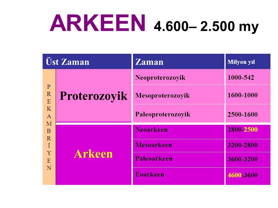 ARKEEN 4.600– 2.500 my Proterozoyik Arkeen Üst Zaman Zaman 4600-3600
