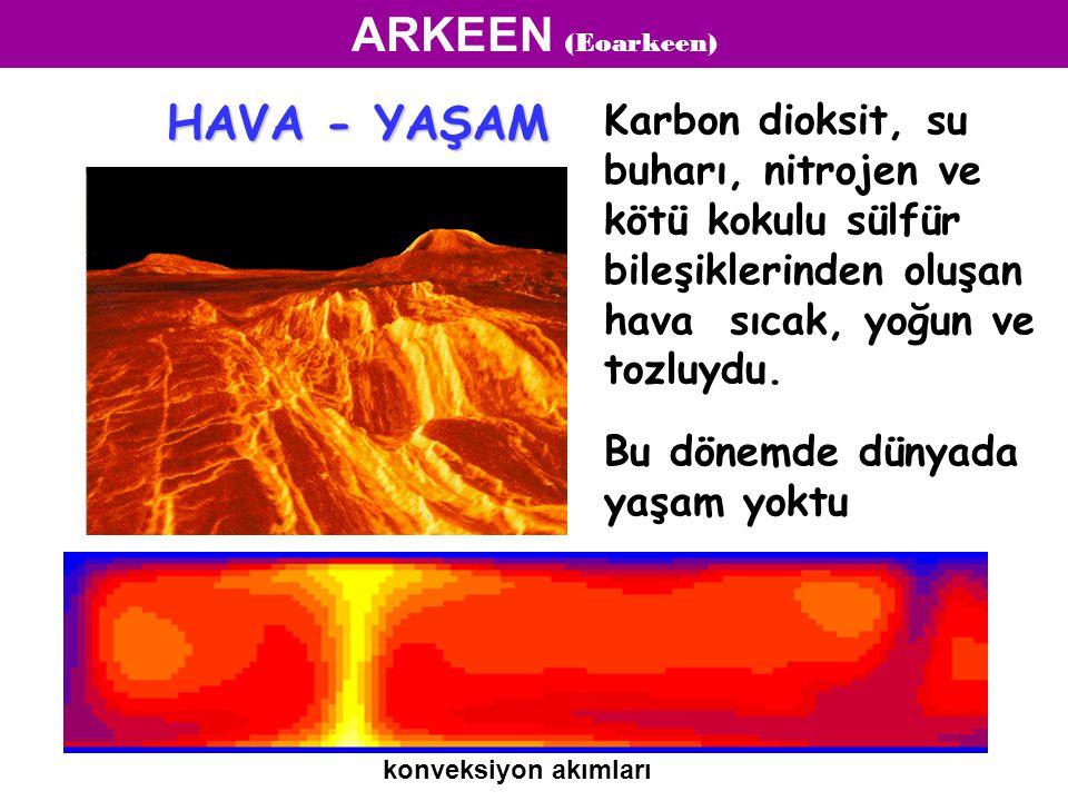 ARKEEN (Eoarkeen) HAVA - YAŞAM
