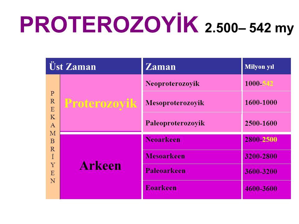 PROTEROZOYİK 2.500– 542 my Proterozoyik Arkeen Üst Zaman Zaman