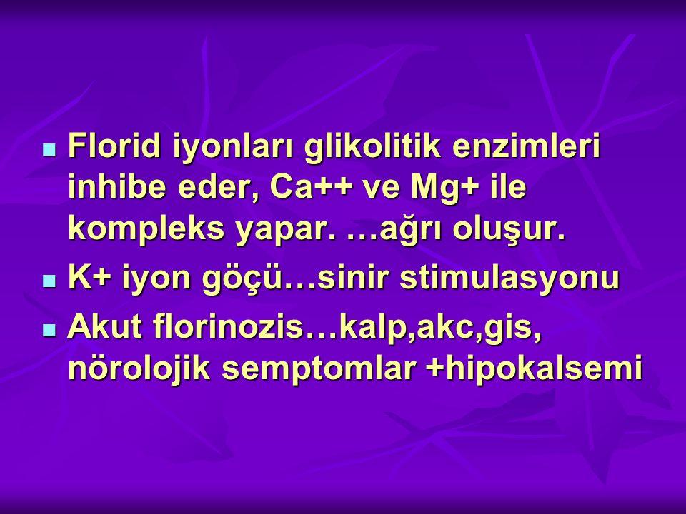 Florid iyonları glikolitik enzimleri inhibe eder, Ca++ ve Mg+ ile kompleks yapar. …ağrı oluşur.