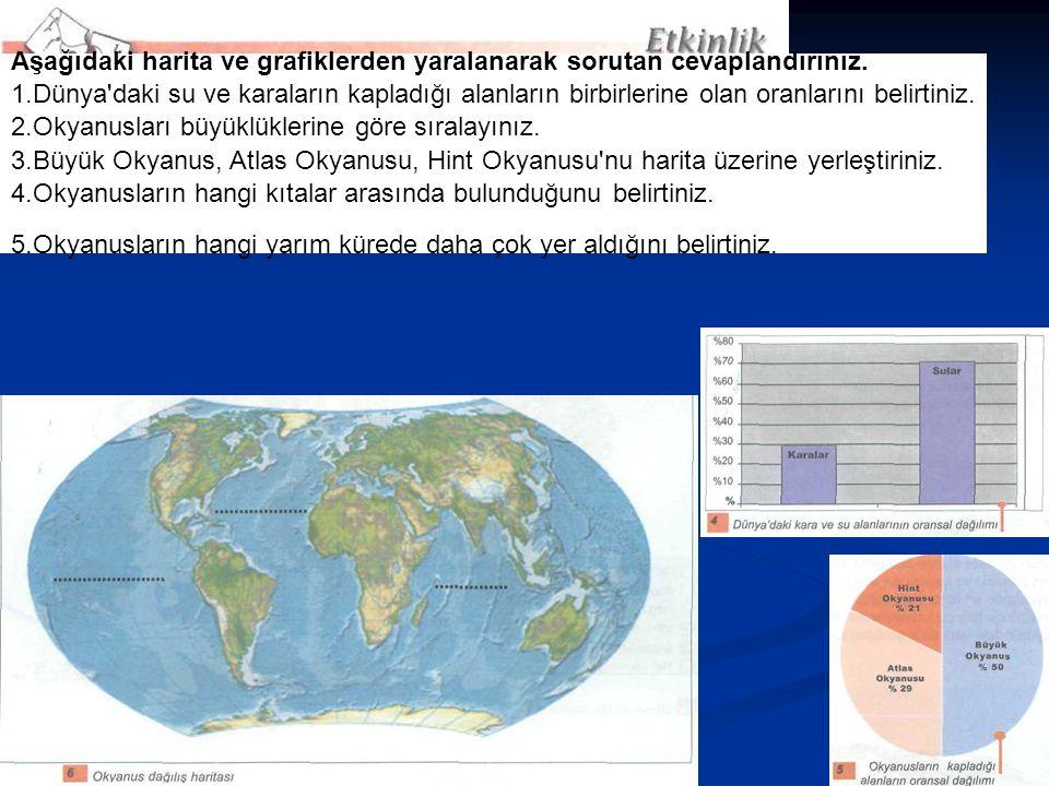 Aşağıdaki harita ve grafiklerden yaralanarak sorutan cevaplandırınız.