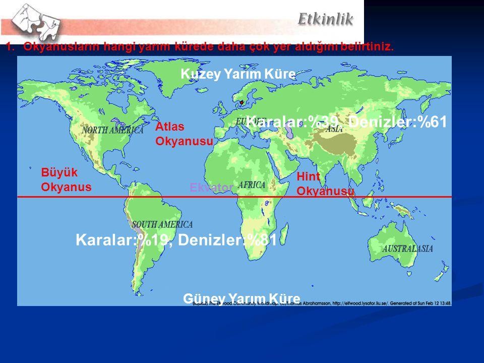 Karalar:%39, Denizler:%61 Karalar:%19, Denizler:%81 Kuzey Yarım Küre