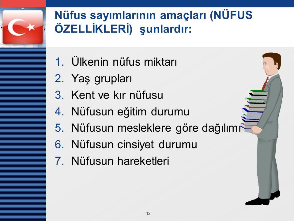 Nüfus sayımlarının amaçları (NÜFUS ÖZELLİKLERİ) şunlardır:
