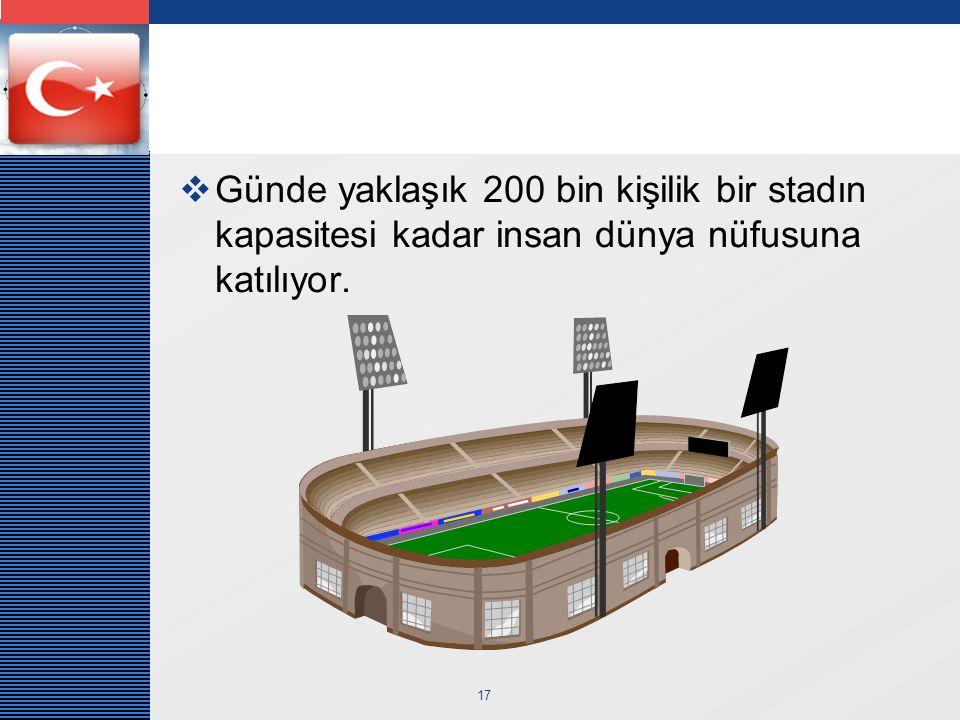 Günde yaklaşık 200 bin kişilik bir stadın kapasitesi kadar insan dünya nüfusuna katılıyor.