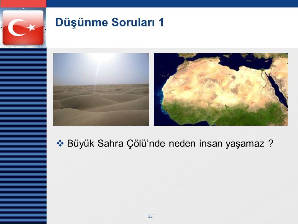 Düşünme Soruları 1 Büyük Sahra Çölü'nde neden insan yaşamaz
