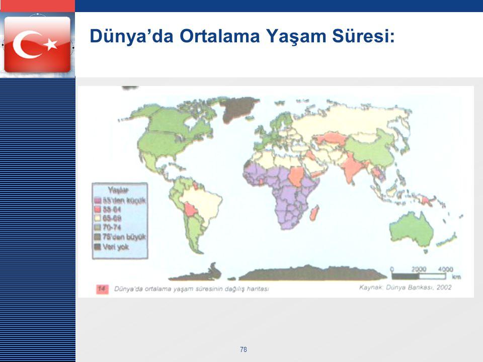 Dünya'da Ortalama Yaşam Süresi:
