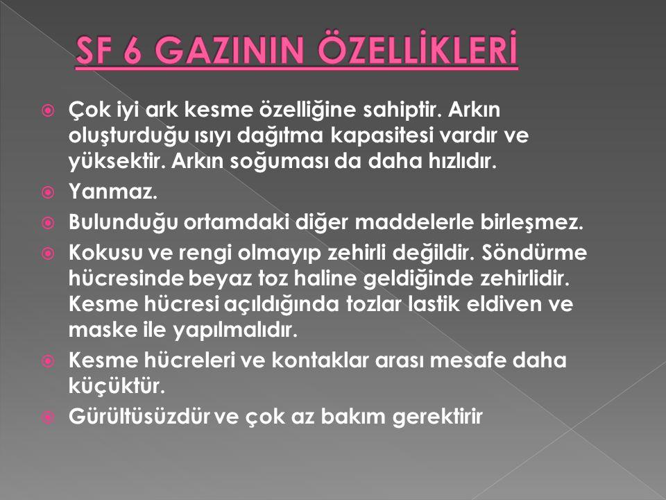 SF 6 GAZININ ÖZELLİKLERİ