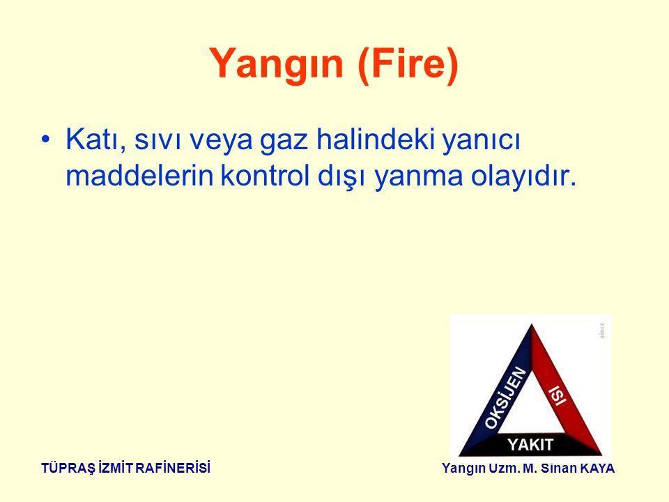 Yangın (Fire) Katı, sıvı veya gaz halindeki yanıcı maddelerin kontrol dışı yanma olayıdır.