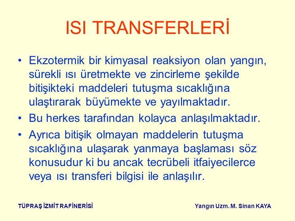 ISI TRANSFERLERİ
