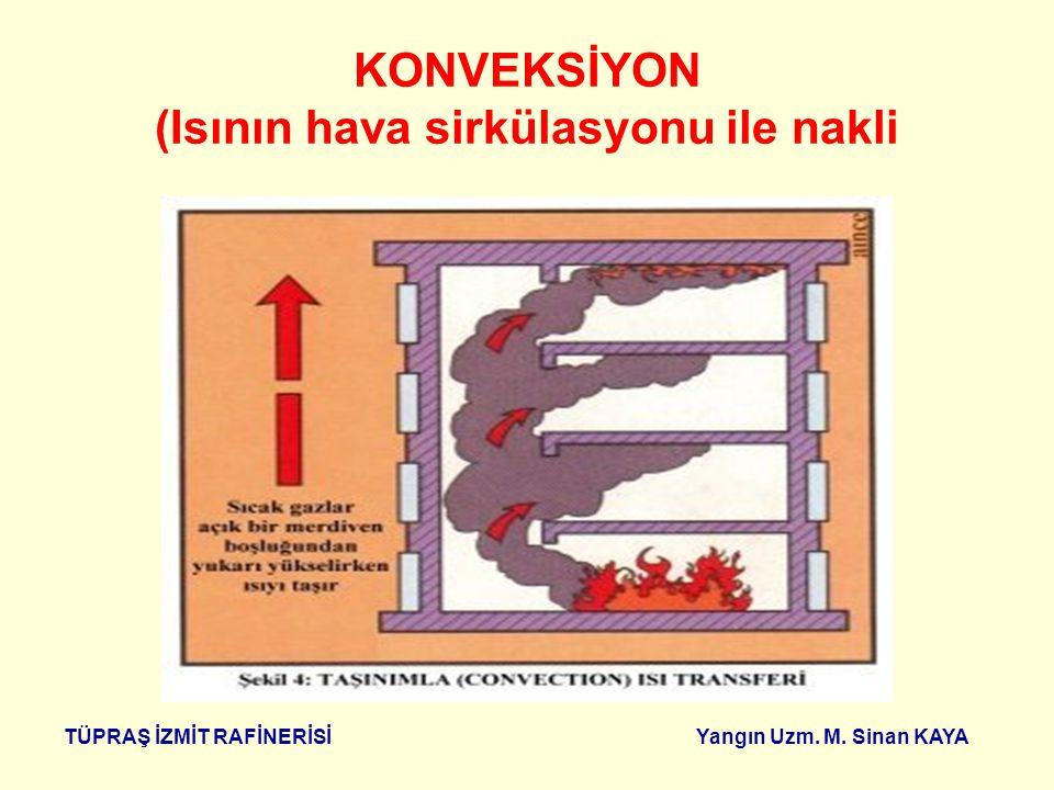KONVEKSİYON (Isının hava sirkülasyonu ile nakli