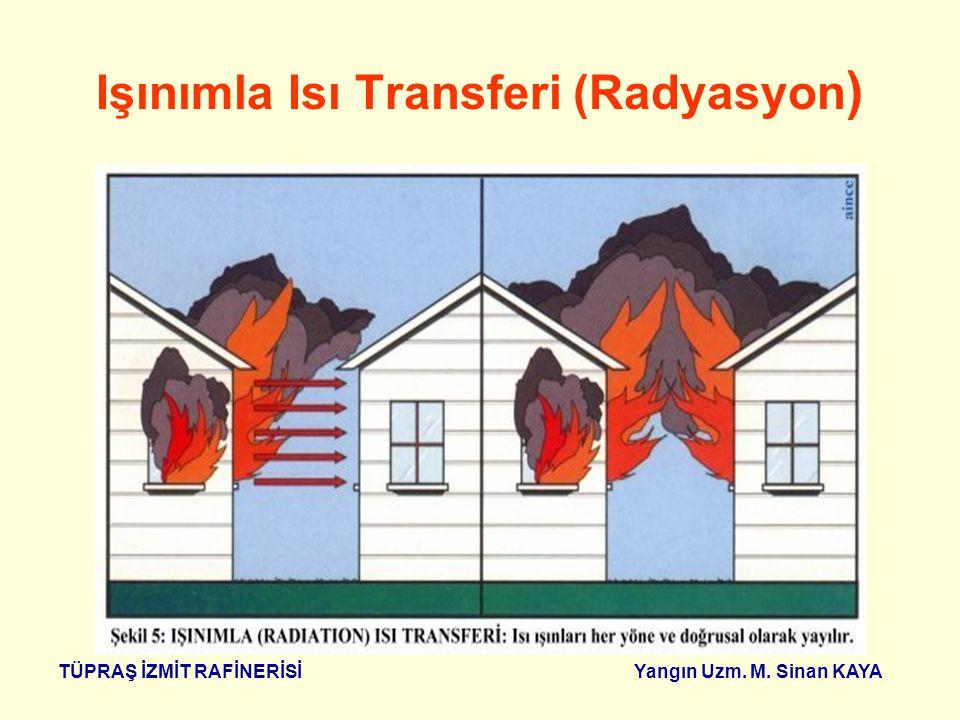 Işınımla Isı Transferi (Radyasyon)