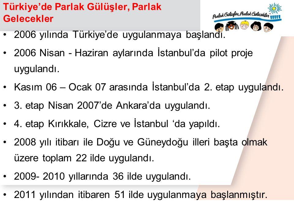 Türkiye'de Parlak Gülüşler, Parlak Gelecekler