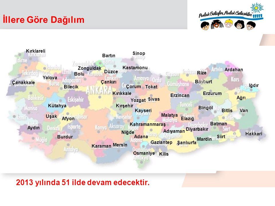 İllere Göre Dağılım 2013 yılında 51 ilde devam edecektir. Adana