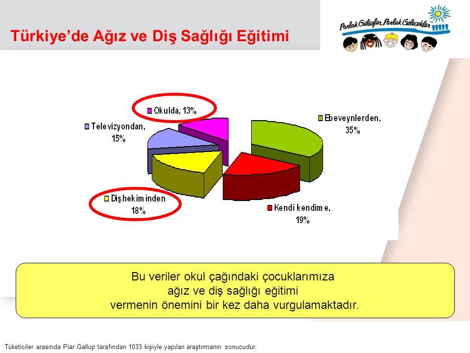 Türkiye'de Ağız ve Diş Sağlığı Eğitimi