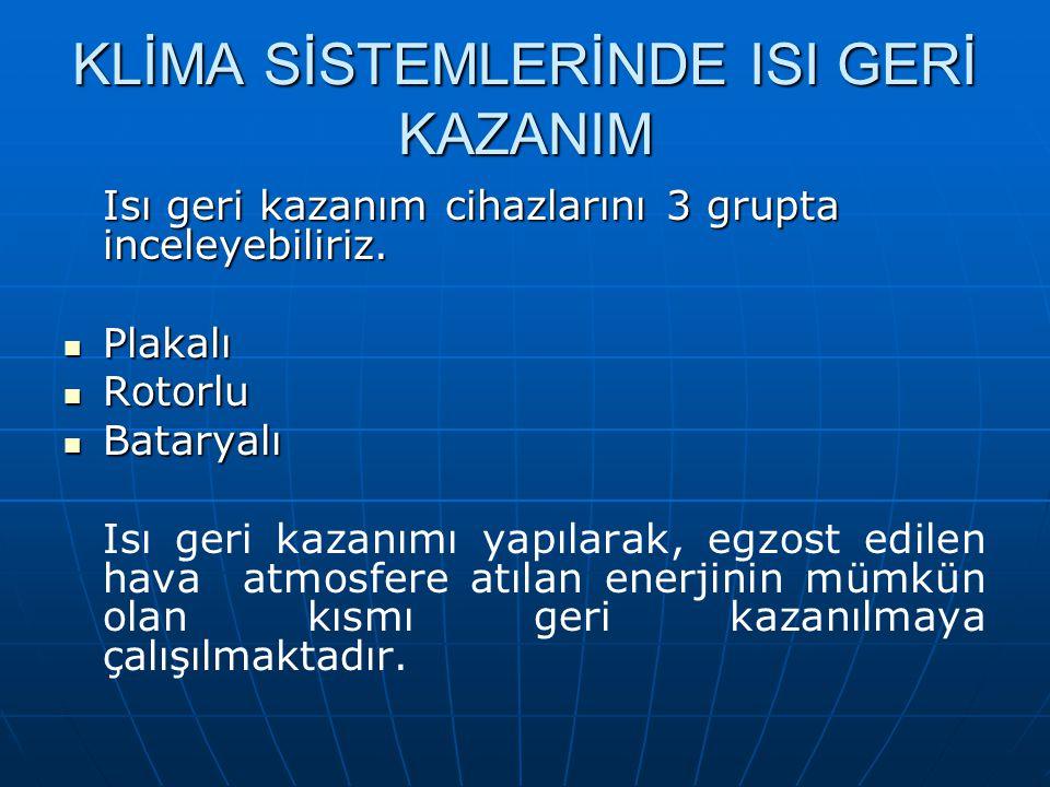 KLİMA SİSTEMLERİNDE ISI GERİ KAZANIM