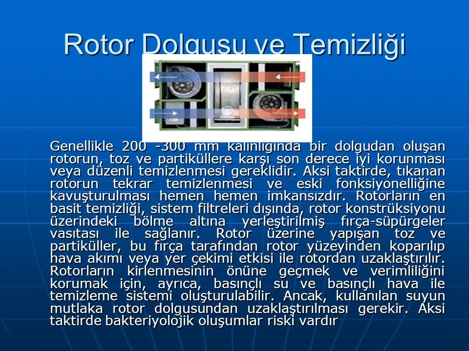 Rotor Dolgusu ve Temizliği