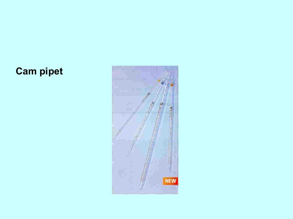 Cam pipet