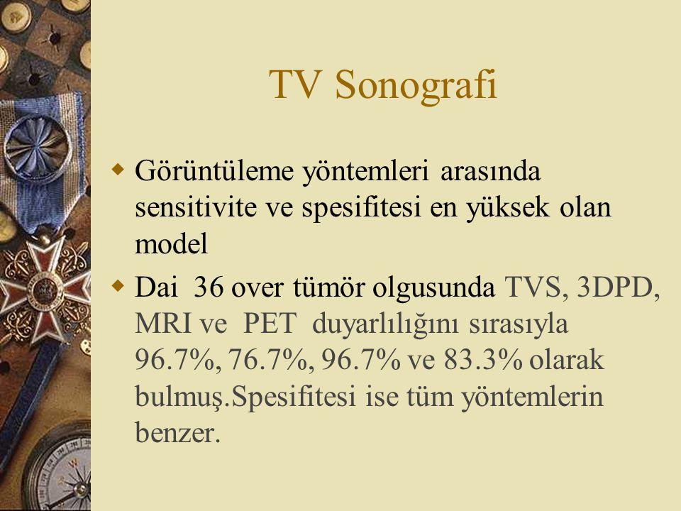 TV Sonografi Görüntüleme yöntemleri arasında sensitivite ve spesifitesi en yüksek olan model.